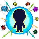 インフルエンザに対する免疫は何年持続する?効果的な予防法も