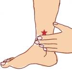 痛風の足首の症状と捻挫の違い!腫れや痛みがある時の対処法も!
